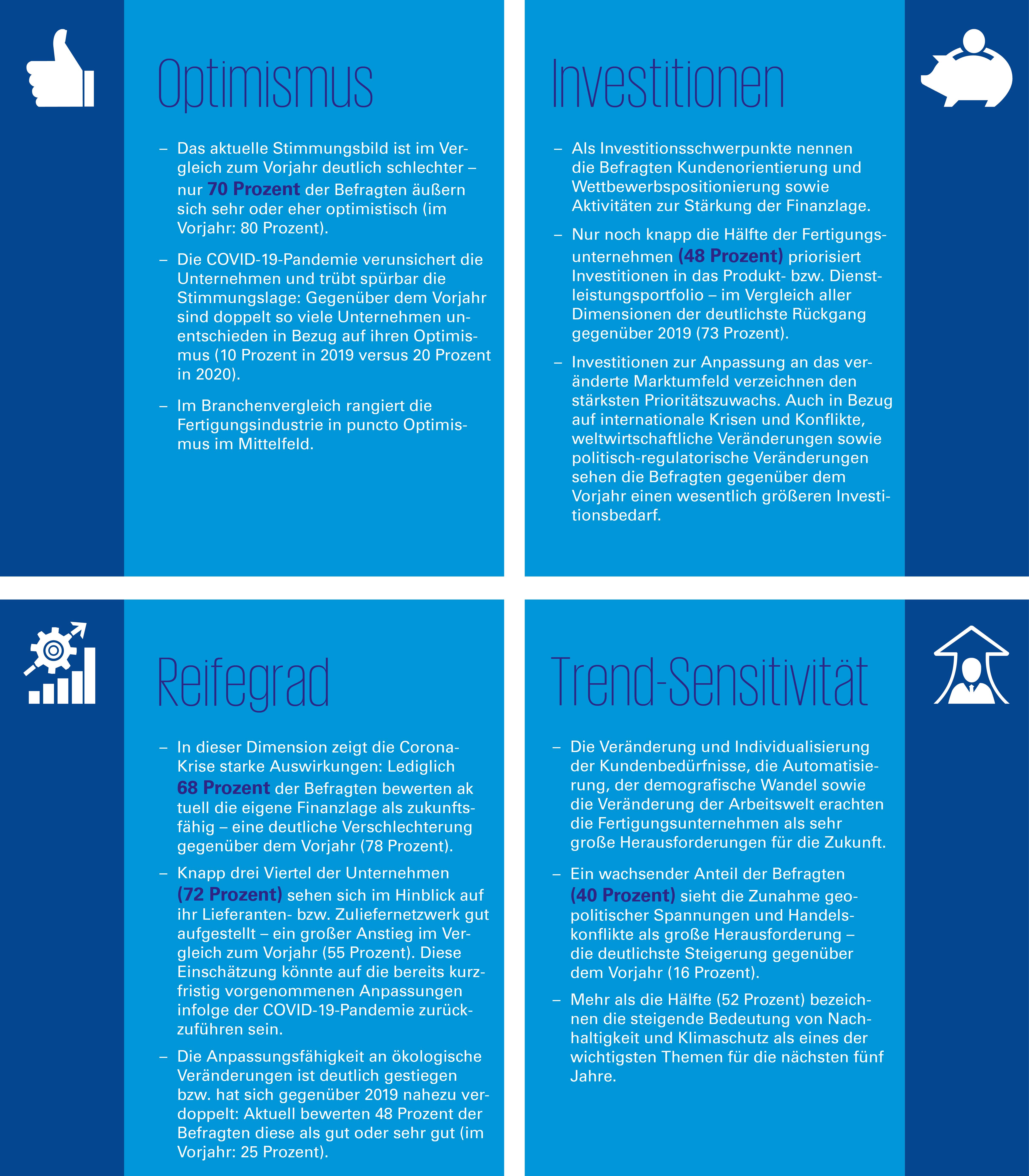 001_Key Facts_Fertigungsindustrie